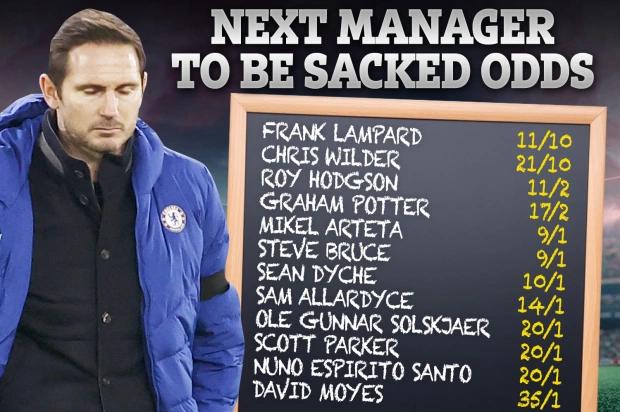 Lampard kemungkinan besar akan dipecat di Liga Inggris