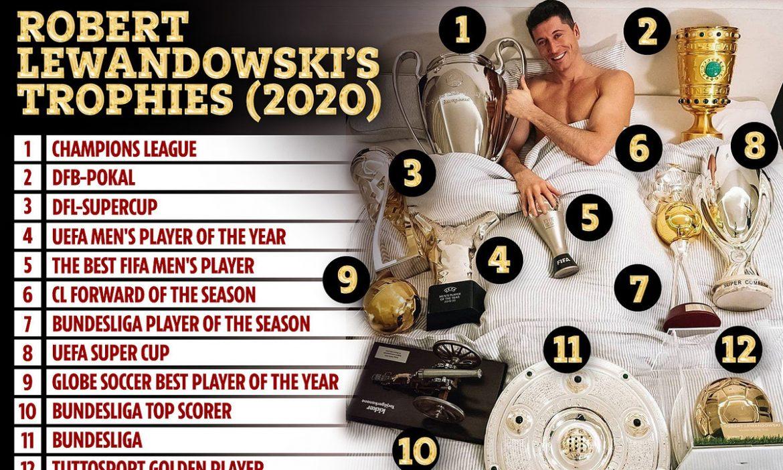 Lewandowski memamerkan 12 gelar di ranjang