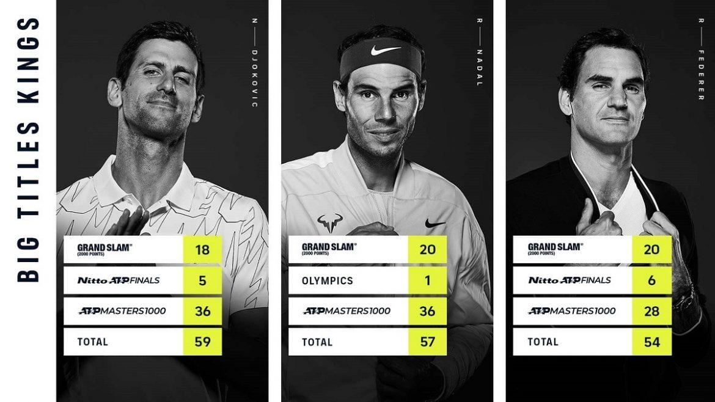 Nadal mendekati Djokovic dalam perburuan gelar besar
