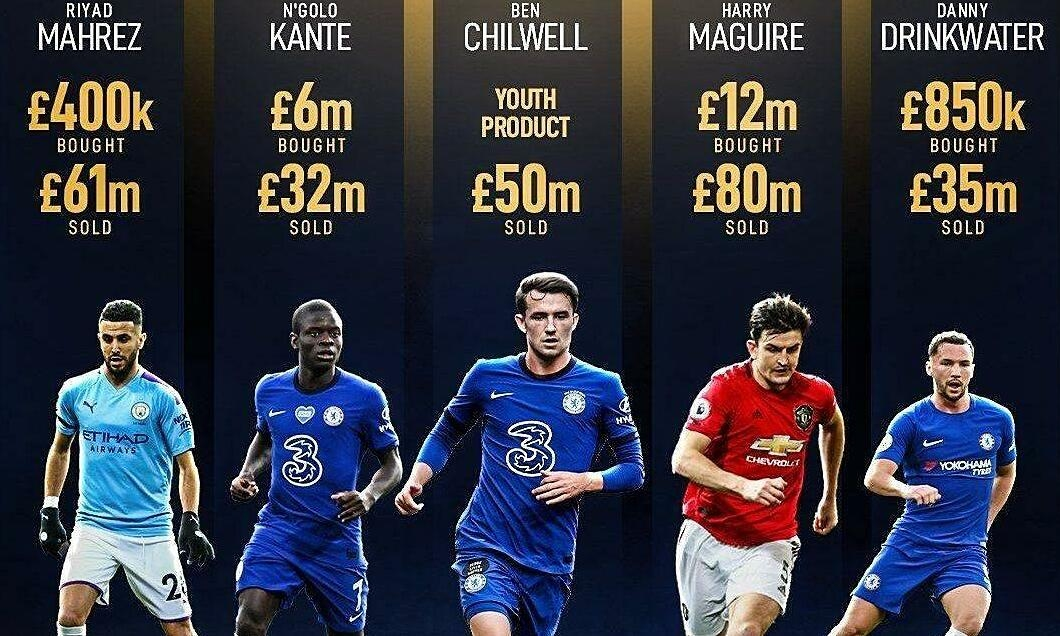 Seni Leicester City membeli murah dan menjual tinggi