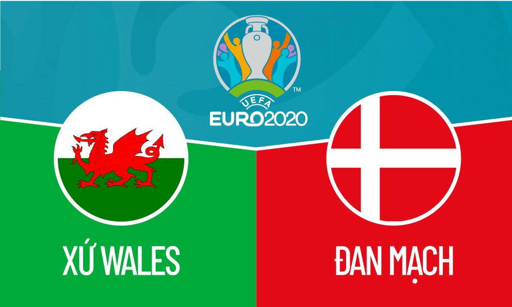 Korelasi sebelum pertandingan Wales – Denmark