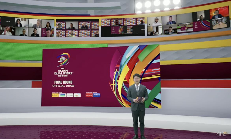 Undian babak kualifikasi final Piala Dunia 2022